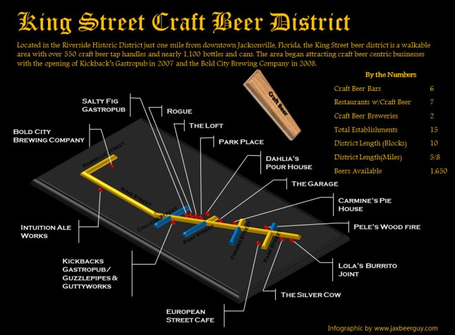 King_Street_Infographic