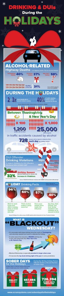 ALCOHOL MONITORING SYSTEMS, INC. DUI SEASON