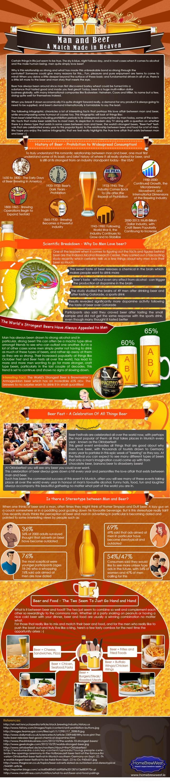 infographic_man_beer