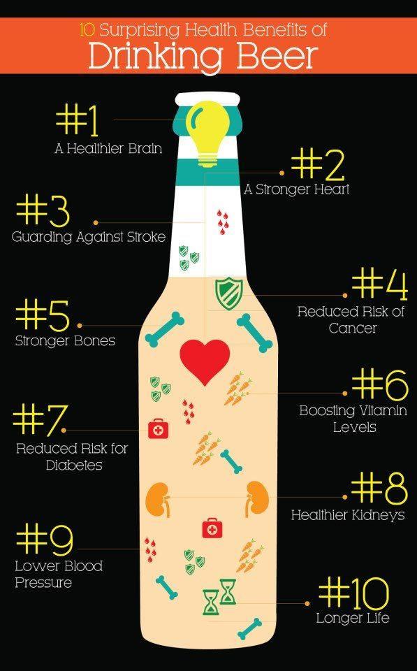 Beer_Health