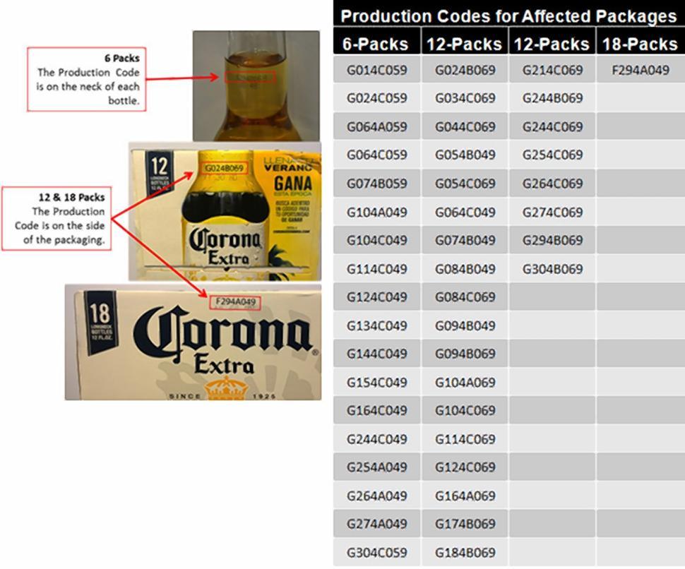 corona familiar alcohol percent