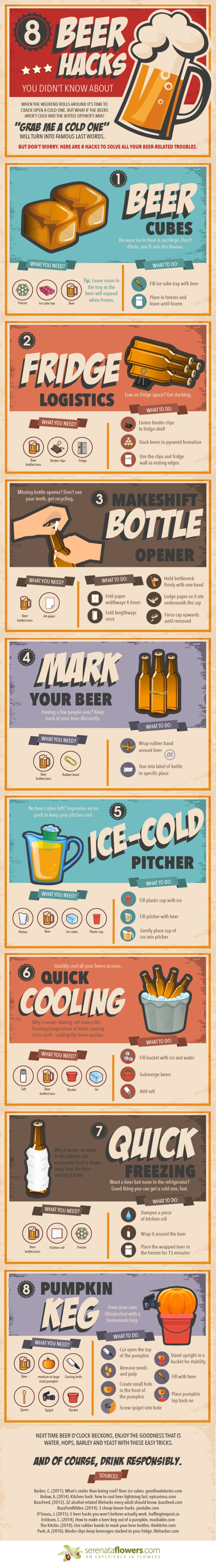 8-Beer-hacks-you-didnt-know-about-V1