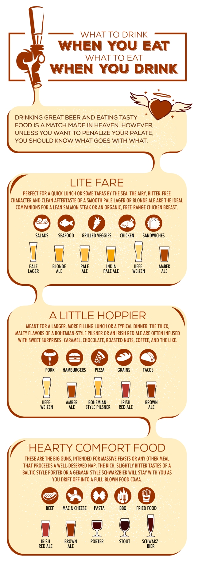 beer-and-food-pairings