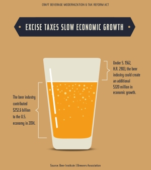 BEER5147-SlowGrowth-Graphic